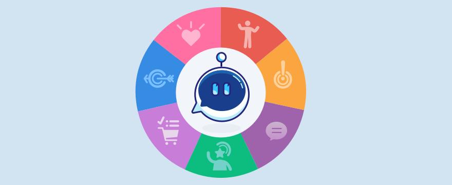 Persönlichkeitsskala mit Chatbot – Titelbild für Blogbeitrag zu Chatbot Persona
